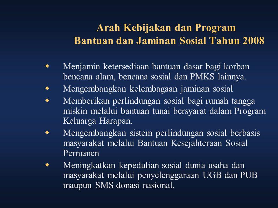 Arah Kebijakan dan Program Bantuan dan Jaminan Sosial Tahun 2008