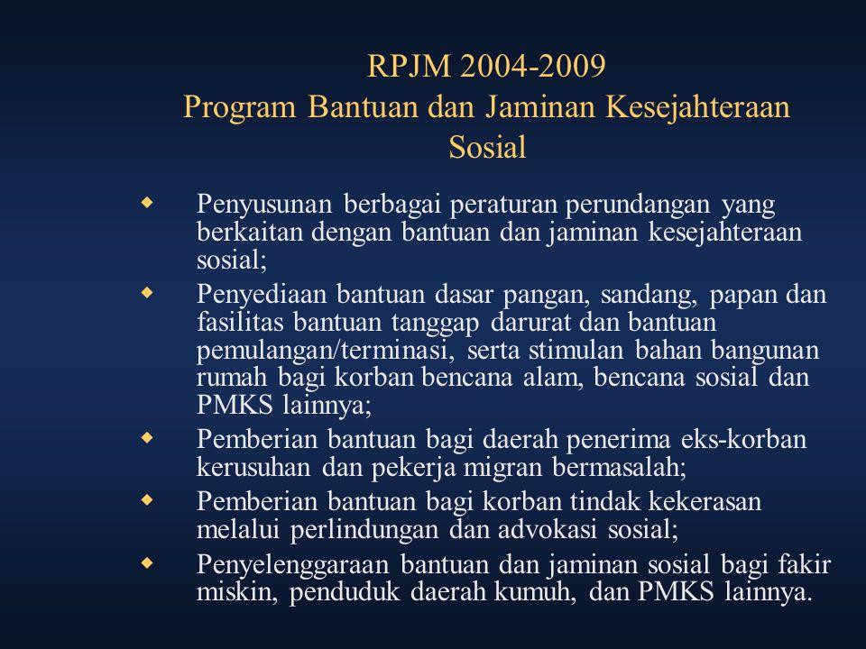 RPJM 2004-2009 Program Bantuan dan Jaminan Kesejahteraan Sosial