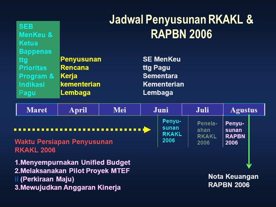 Jadwal Penyusunan RKAKL & RAPBN 2006