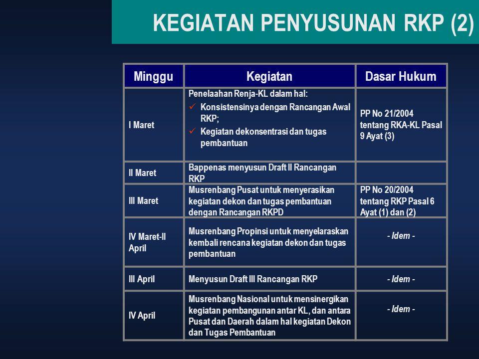 KEGIATAN PENYUSUNAN RKP (2)