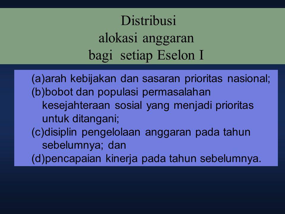 Distribusi alokasi anggaran bagi setiap Eselon I