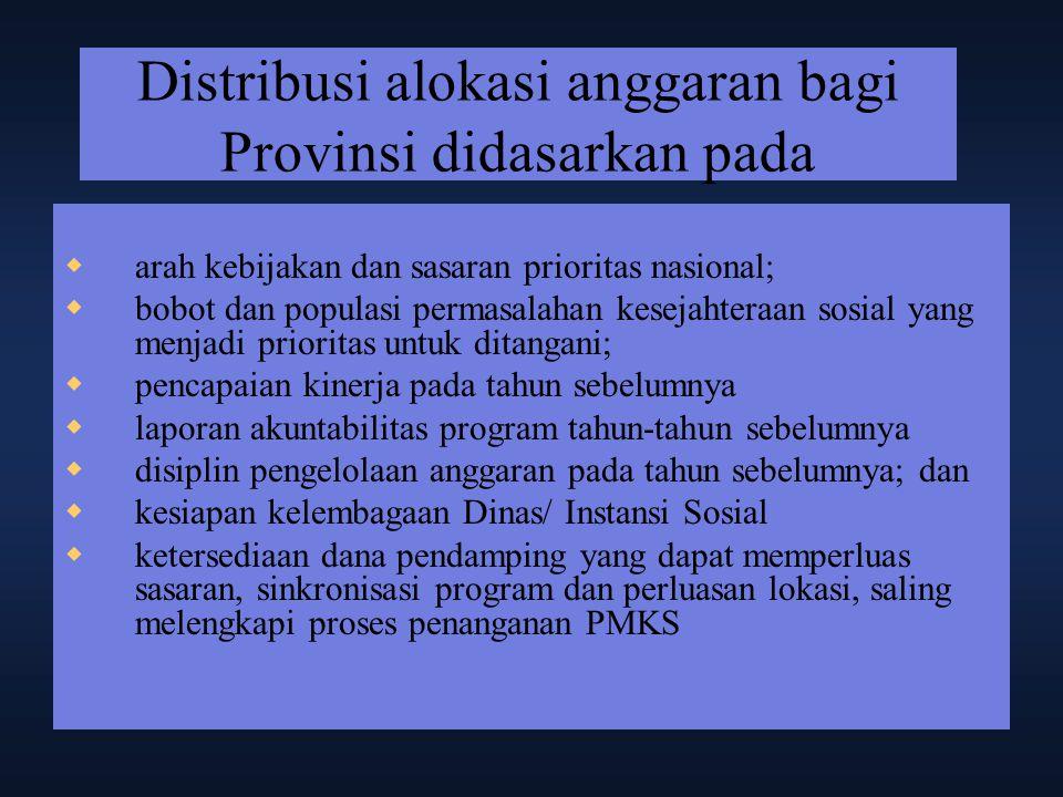 Distribusi alokasi anggaran bagi Provinsi didasarkan pada