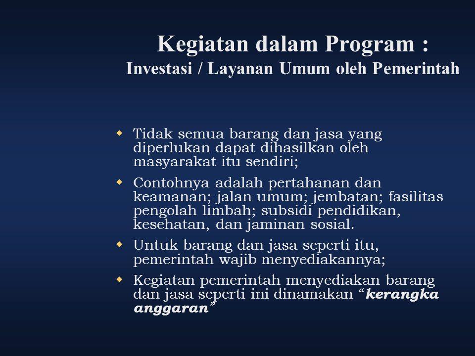 Kegiatan dalam Program : Investasi / Layanan Umum oleh Pemerintah