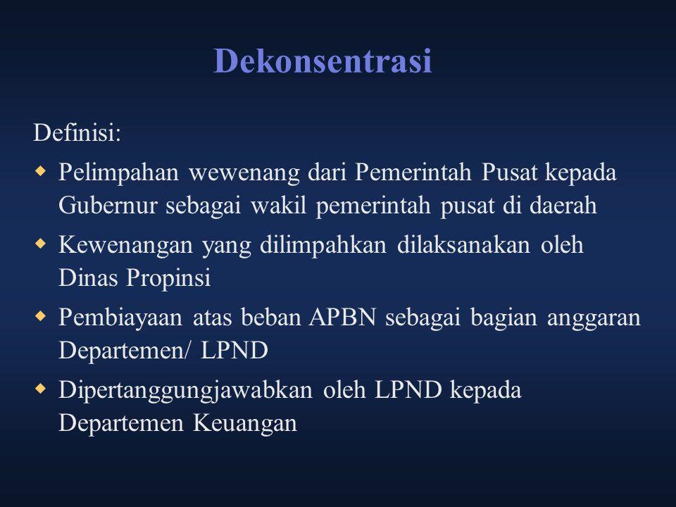 Dekonsentrasi Definisi: