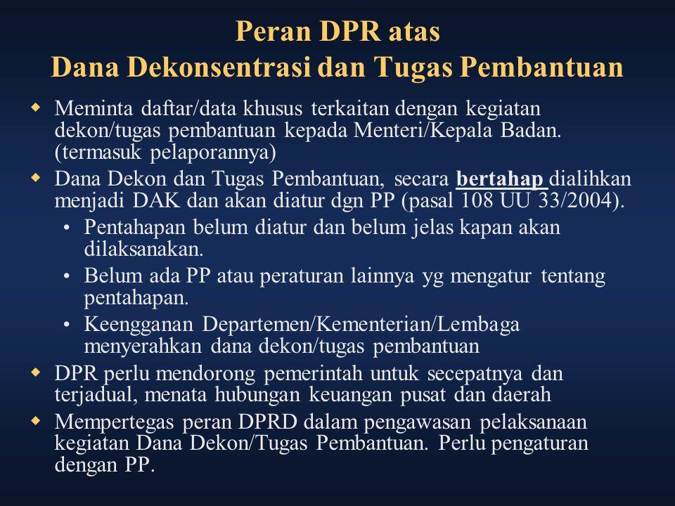 Peran DPR atas Dana Dekonsentrasi dan Tugas Pembantuan