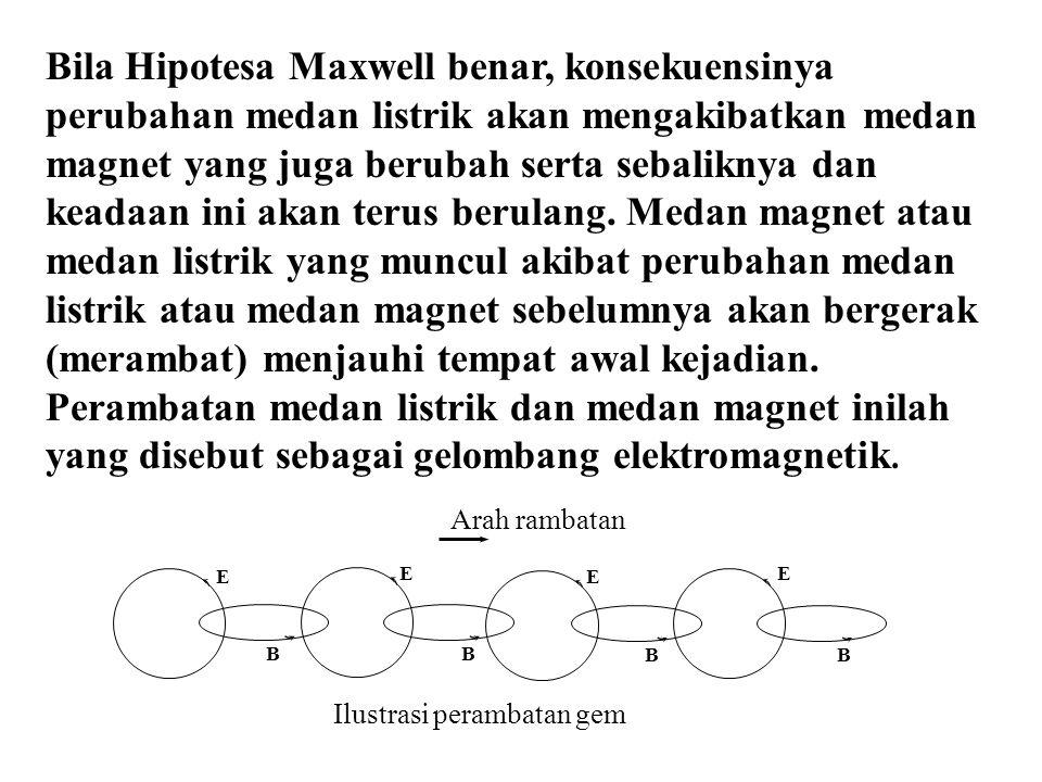 Bila Hipotesa Maxwell benar, konsekuensinya perubahan medan listrik akan mengakibatkan medan magnet yang juga berubah serta sebaliknya dan keadaan ini akan terus berulang. Medan magnet atau medan listrik yang muncul akibat perubahan medan listrik atau medan magnet sebelumnya akan bergerak (merambat) menjauhi tempat awal kejadian. Perambatan medan listrik dan medan magnet inilah yang disebut sebagai gelombang elektromagnetik.