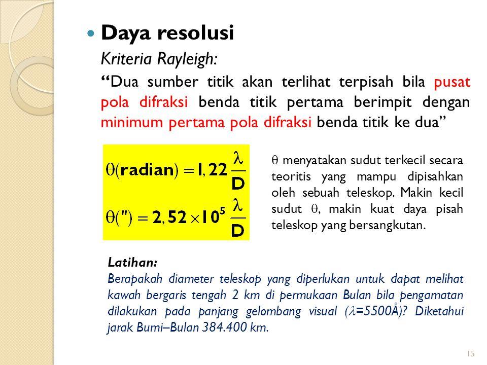 Daya resolusi Kriteria Rayleigh: