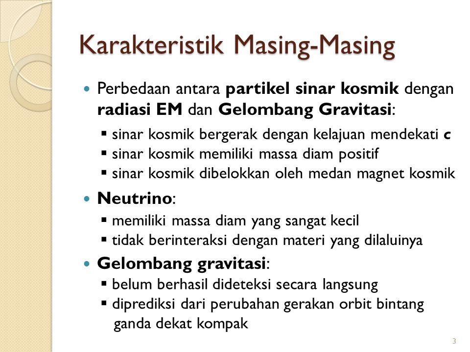 Karakteristik Masing-Masing