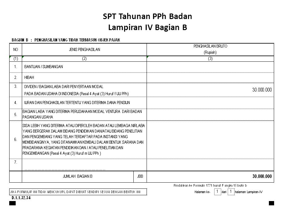 SPT Tahunan PPh Badan Lampiran IV Bagian B