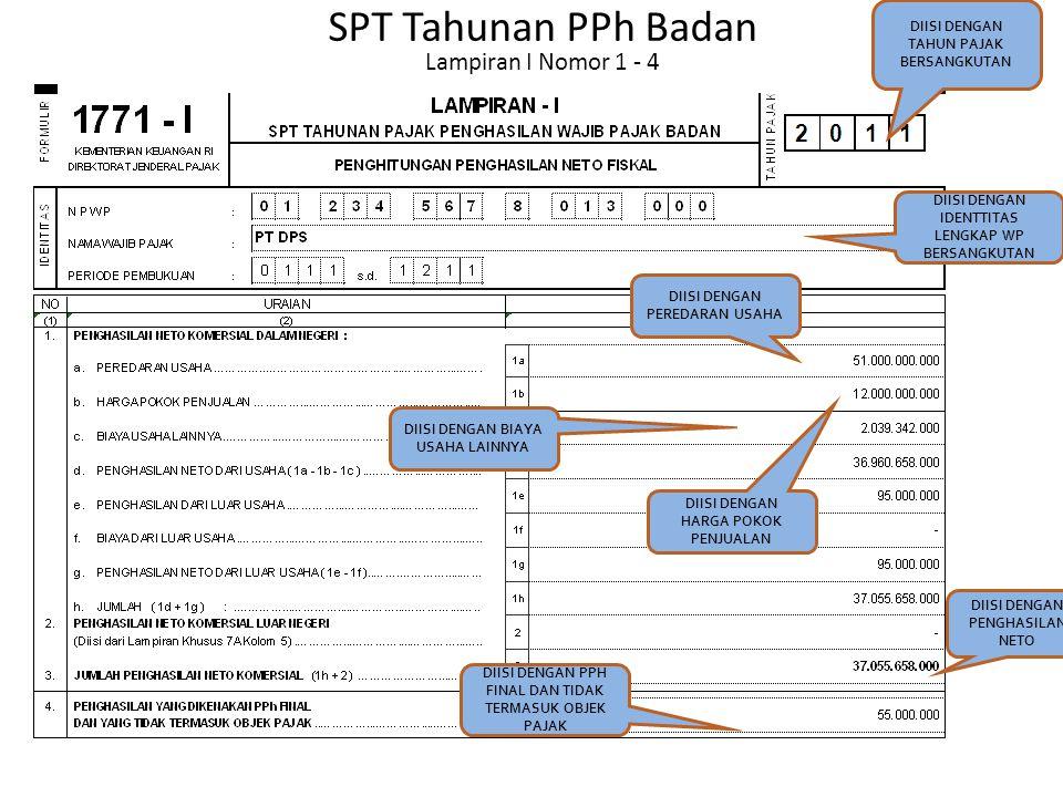 SPT Tahunan PPh Badan Lampiran I Nomor 1 - 4