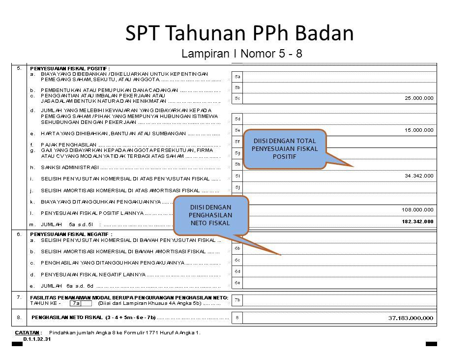 SPT Tahunan PPh Badan Lampiran I Nomor 5 - 8