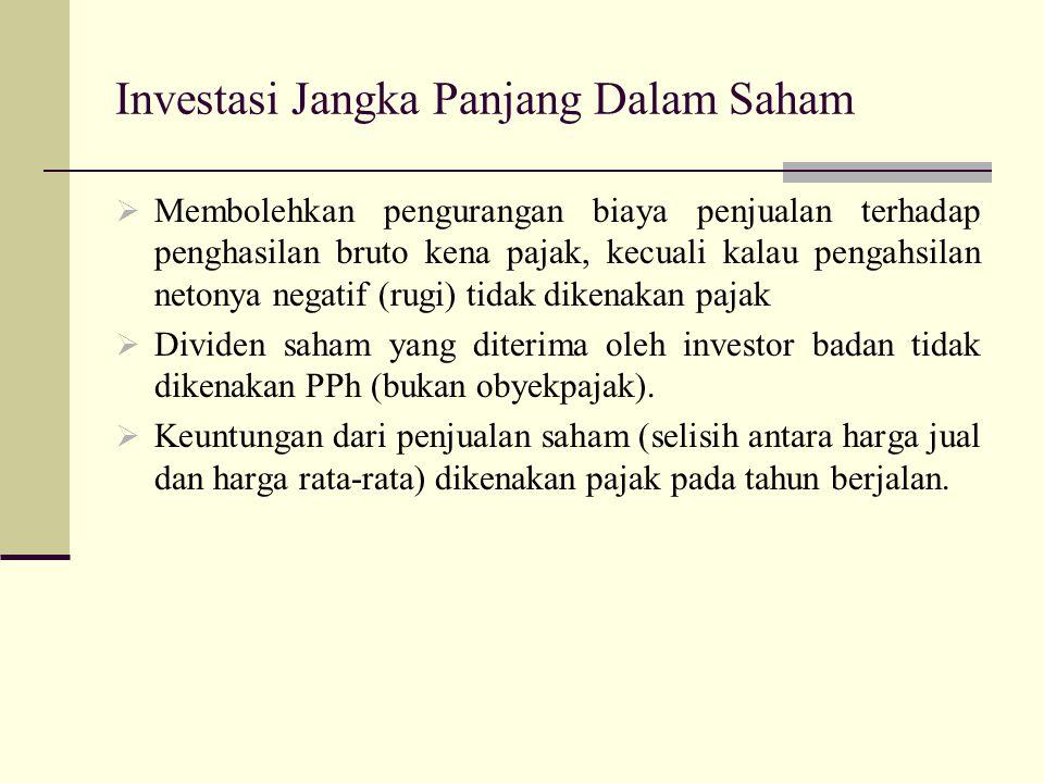 Investasi Jangka Panjang Dalam Saham