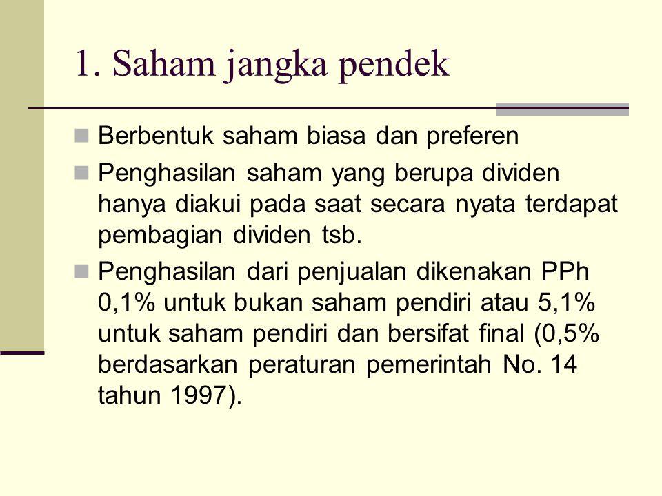1. Saham jangka pendek Berbentuk saham biasa dan preferen