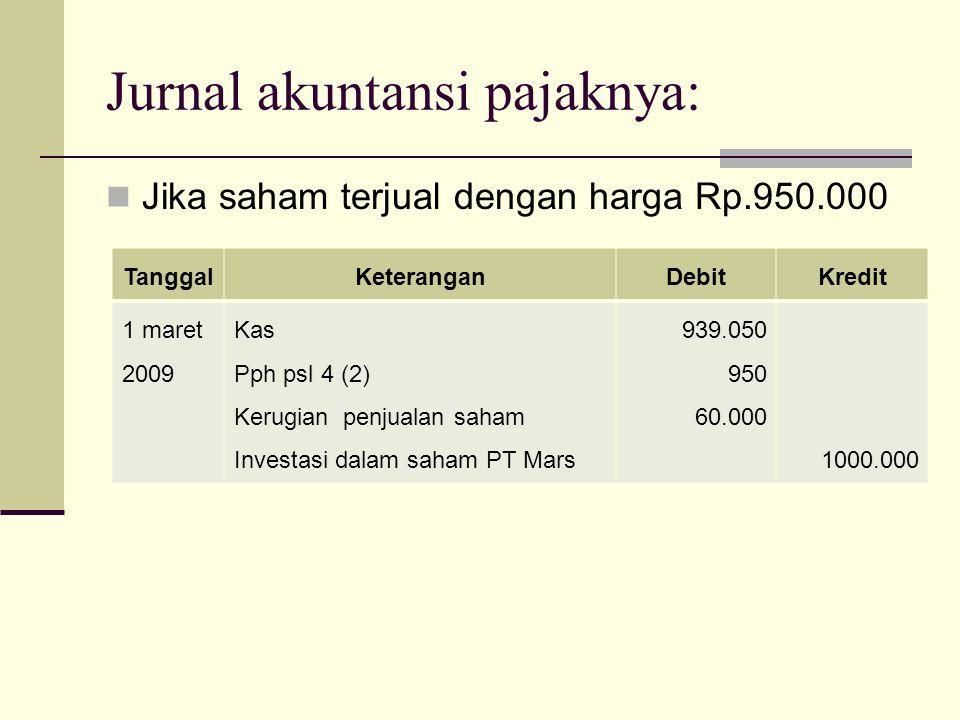 Jurnal akuntansi pajaknya: