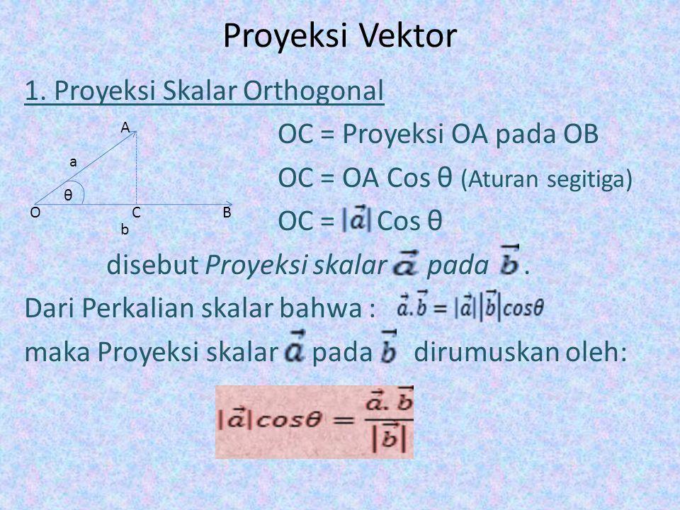 Proyeksi Vektor 1. Proyeksi Skalar Orthogonal OC = Proyeksi OA pada OB