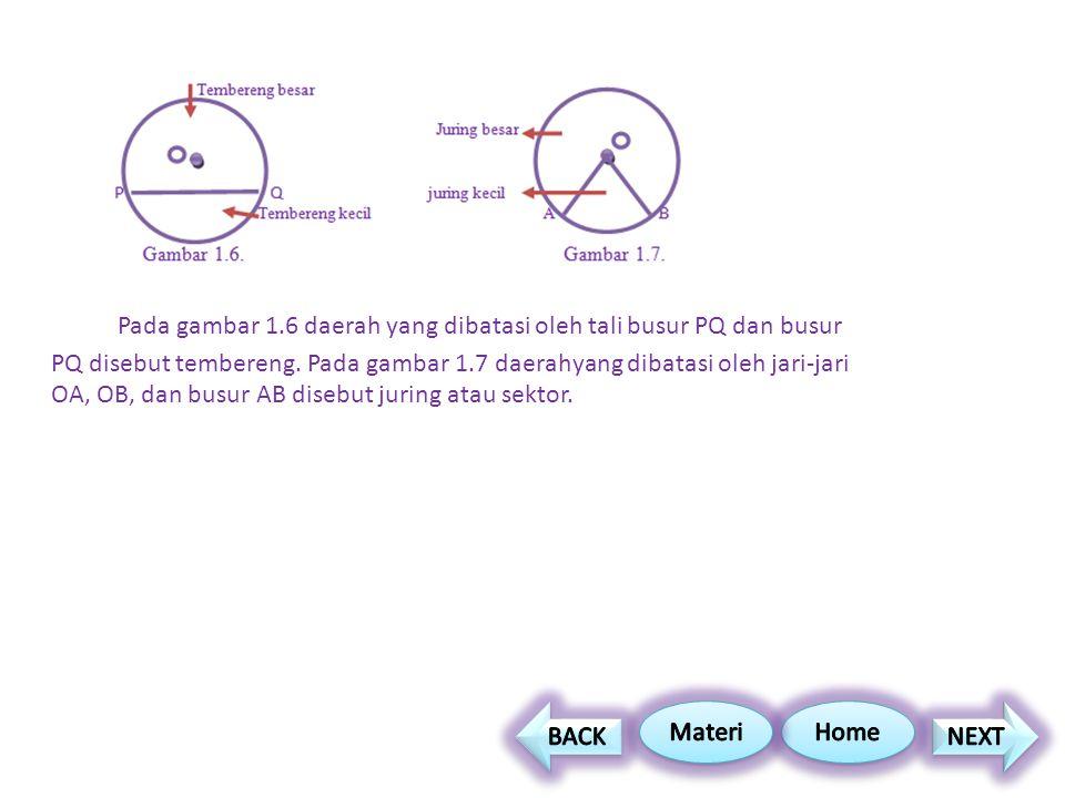 Pada gambar 1.6 daerah yang dibatasi oleh tali busur PQ dan busur PQ disebut tembereng. Pada gambar 1.7 daerahyang dibatasi oleh jari-jari OA, OB, dan busur AB disebut juring atau sektor.