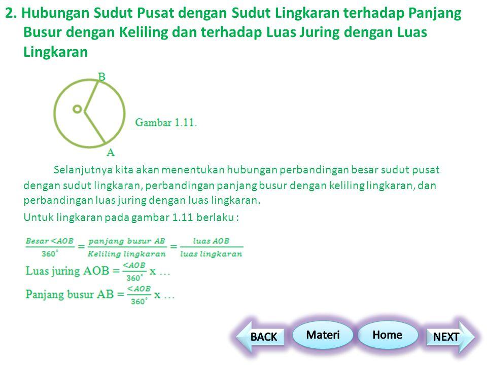 2. Hubungan Sudut Pusat dengan Sudut Lingkaran terhadap Panjang Busur dengan Keliling dan terhadap Luas Juring dengan Luas Lingkaran