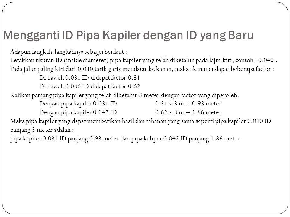 Mengganti ID Pipa Kapiler dengan ID yang Baru