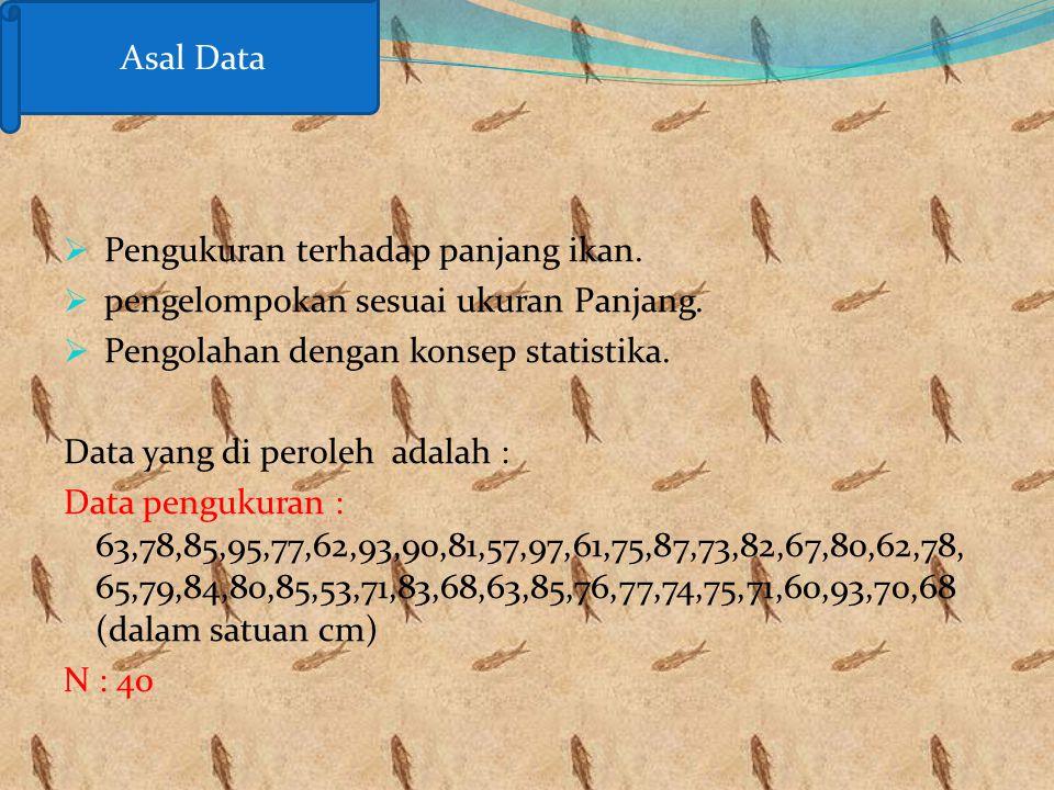 Asal Data Pengukuran terhadap panjang ikan. pengelompokan sesuai ukuran Panjang. Pengolahan dengan konsep statistika.