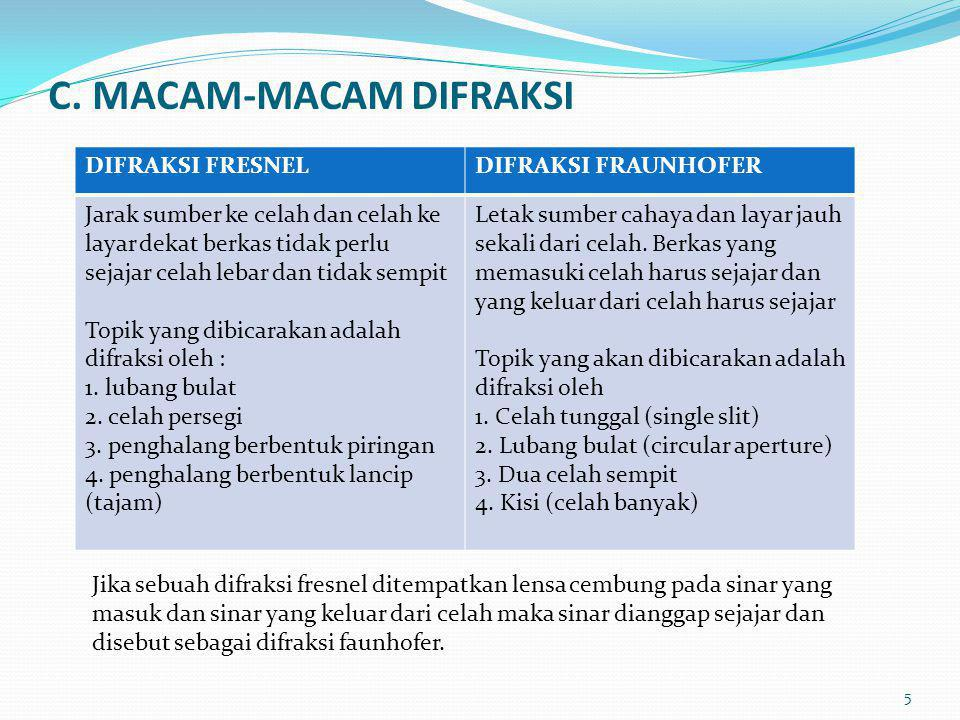 C. MACAM-MACAM DIFRAKSI