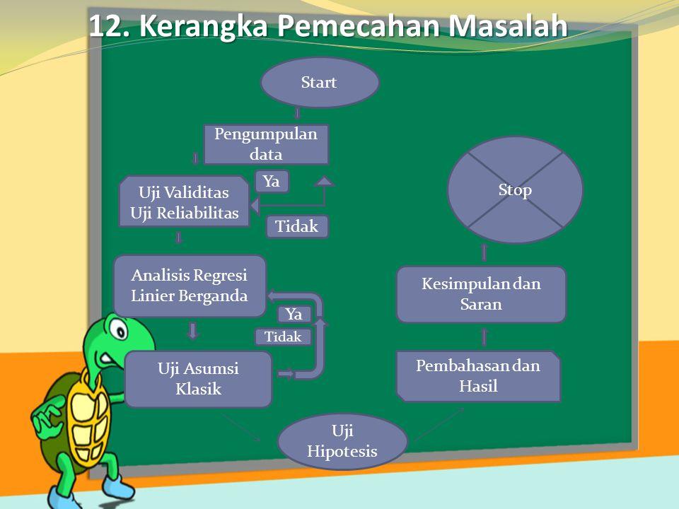 12. Kerangka Pemecahan Masalah