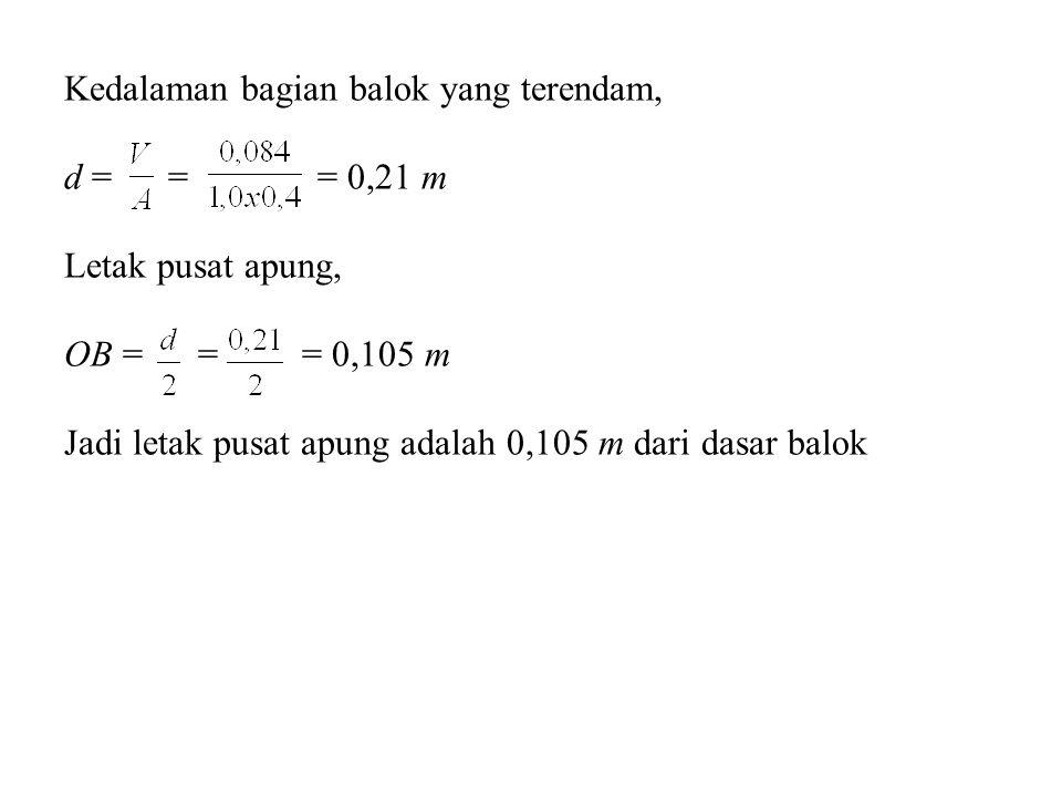 Kedalaman bagian balok yang terendam, d = = = 0,21 m Letak pusat apung, OB = = = 0,105 m Jadi letak pusat apung adalah 0,105 m dari dasar balok