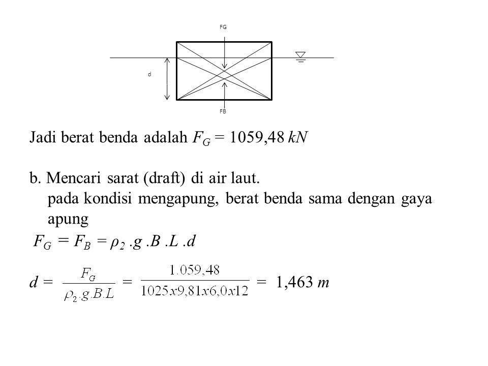 Jadi berat benda adalah FG = 1059,48 kN b