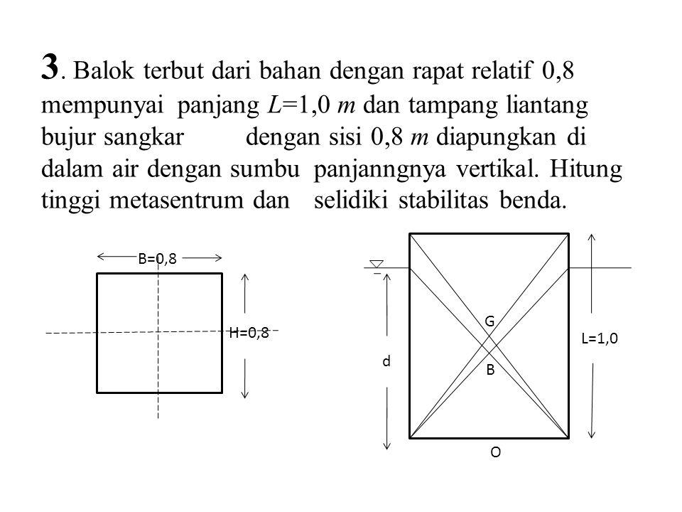 3. Balok terbut dari bahan dengan rapat relatif 0,8 mempunyai