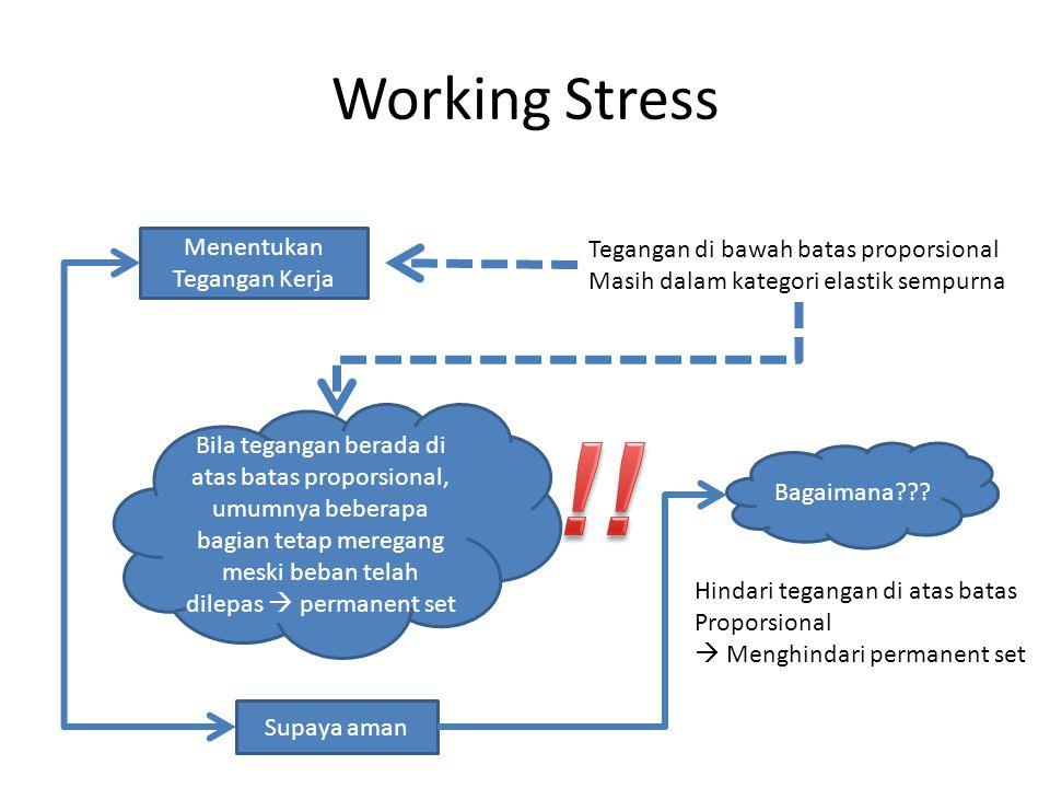 Menentukan Tegangan Kerja