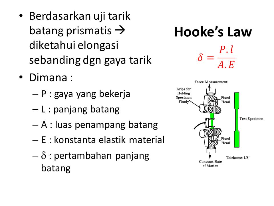 Berdasarkan uji tarik batang prismatis  diketahui elongasi sebanding dgn gaya tarik