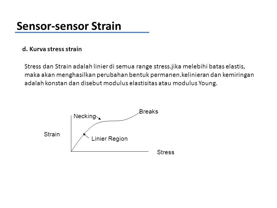 Sensor-sensor Strain d. Kurva stress strain