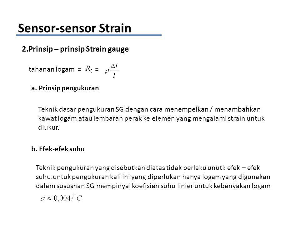 Sensor-sensor Strain 2.Prinsip – prinsip Strain gauge