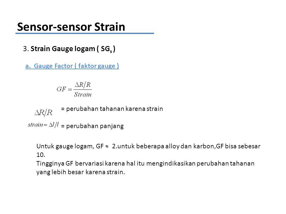 Sensor-sensor Strain 3. Strain Gauge logam ( SGs )