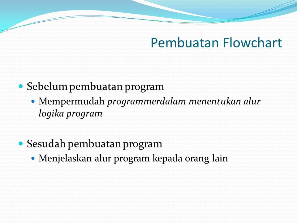 Pembuatan Flowchart Sebelum pembuatan program