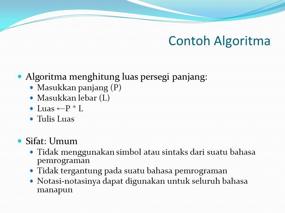 Contoh Algoritma Algoritma menghitung luas persegi panjang: