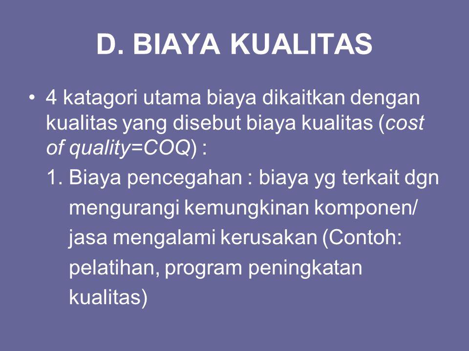 D. BIAYA KUALITAS 4 katagori utama biaya dikaitkan dengan kualitas yang disebut biaya kualitas (cost of quality=COQ) :