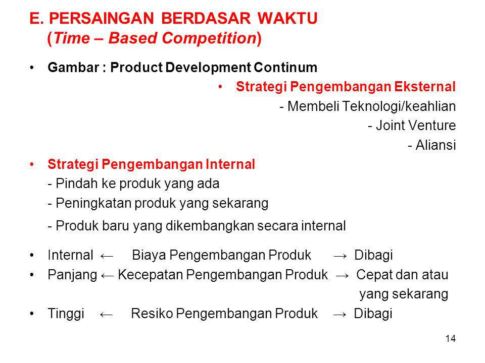 E. PERSAINGAN BERDASAR WAKTU (Time – Based Competition)