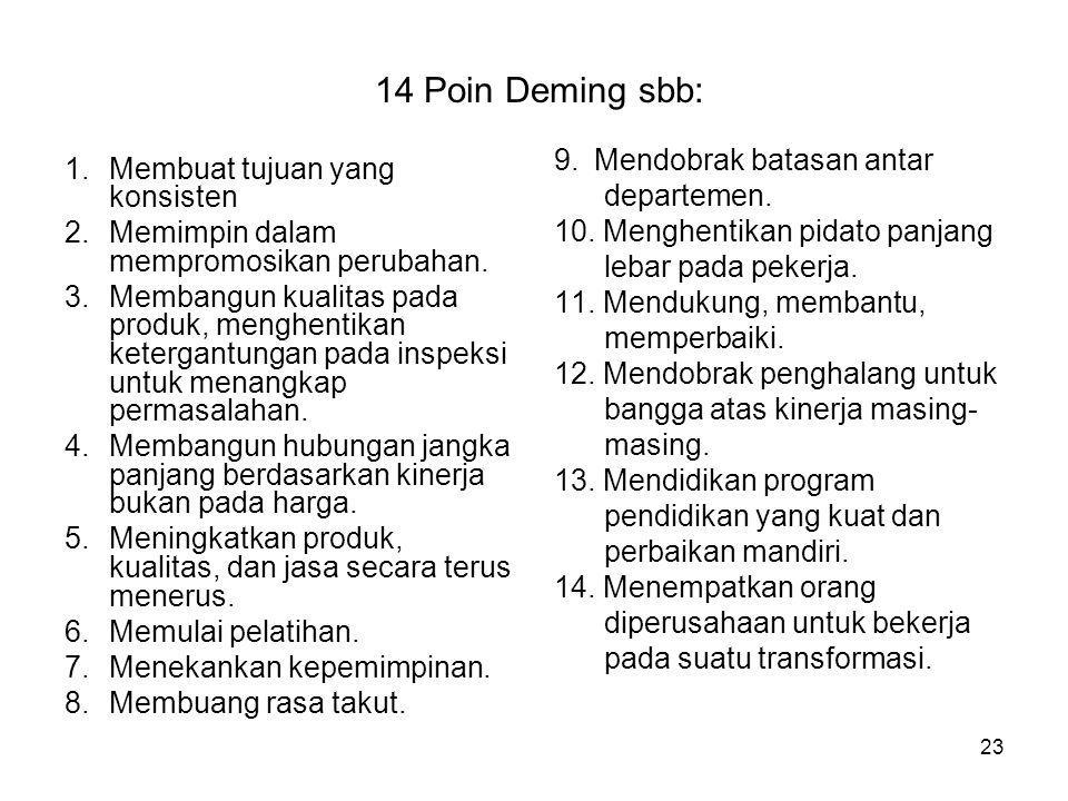 14 Poin Deming sbb: 9. Mendobrak batasan antar