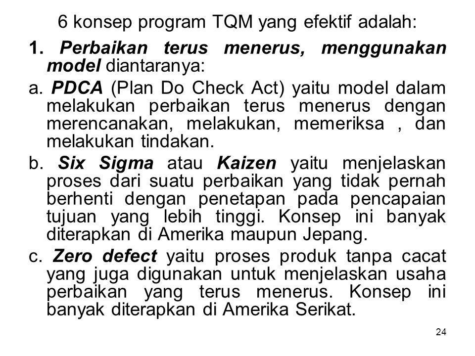 6 konsep program TQM yang efektif adalah: