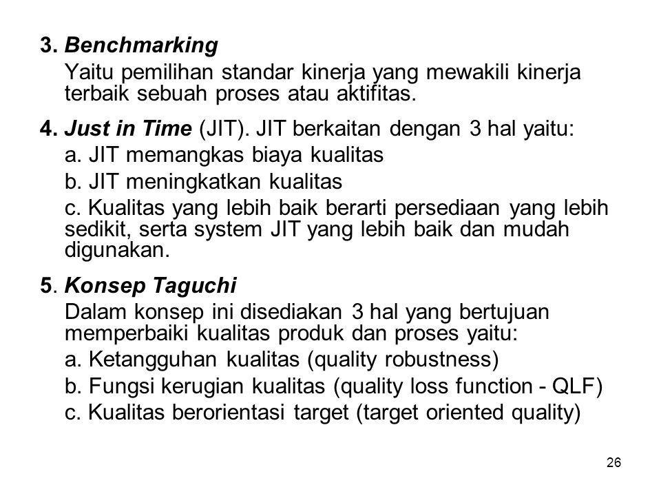 3. Benchmarking Yaitu pemilihan standar kinerja yang mewakili kinerja terbaik sebuah proses atau aktifitas.
