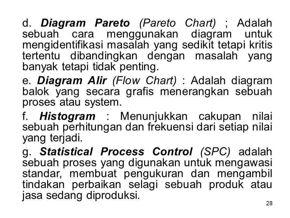 d. Diagram Pareto (Pareto Chart) ; Adalah sebuah cara menggunakan diagram untuk mengidentifikasi masalah yang sedikit tetapi kritis tertentu dibandingkan dengan masalah yang banyak tetapi tidak penting.