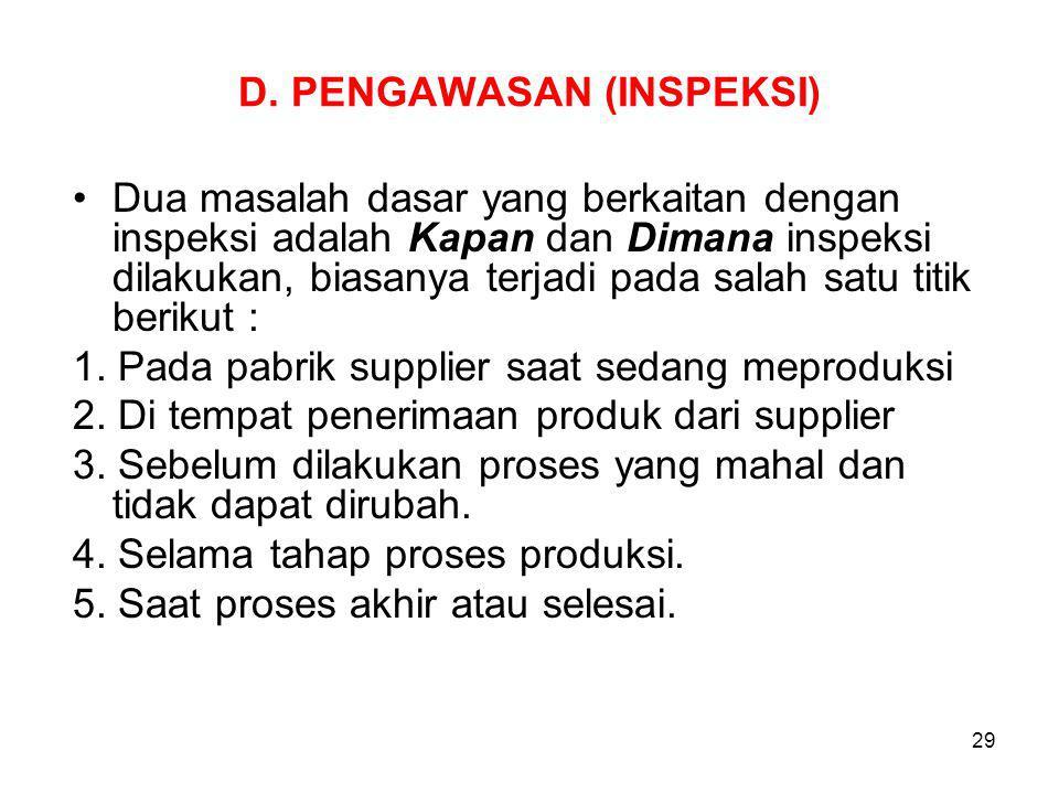 D. PENGAWASAN (INSPEKSI)