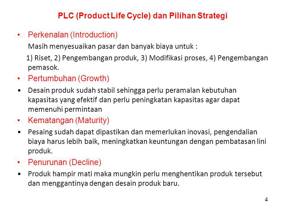 PLC (Product Life Cycle) dan Pilihan Strategi