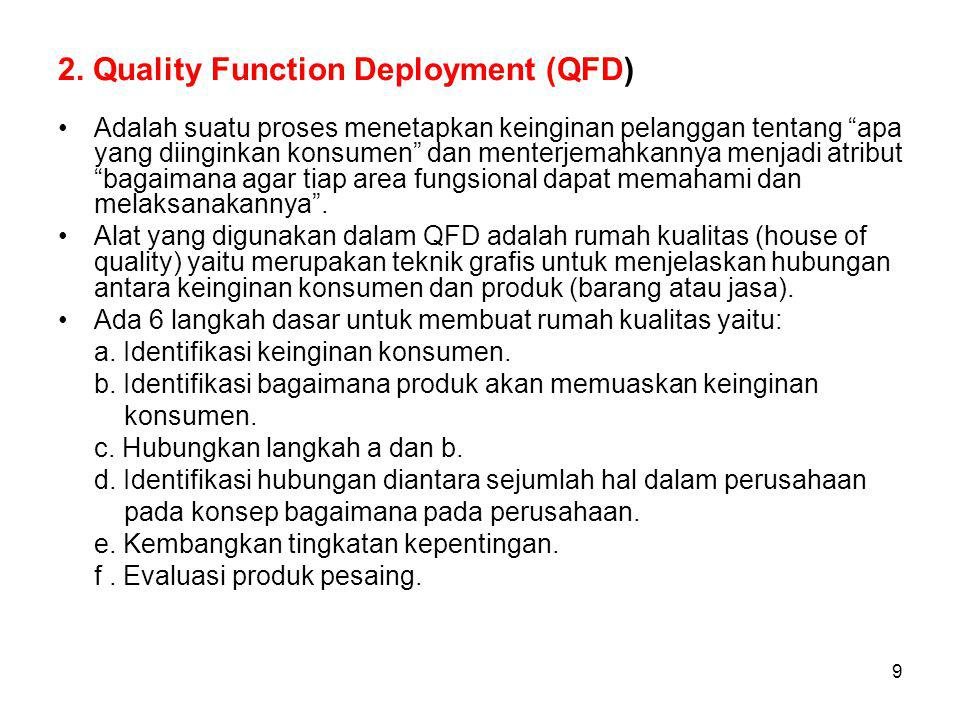2. Quality Function Deployment (QFD)