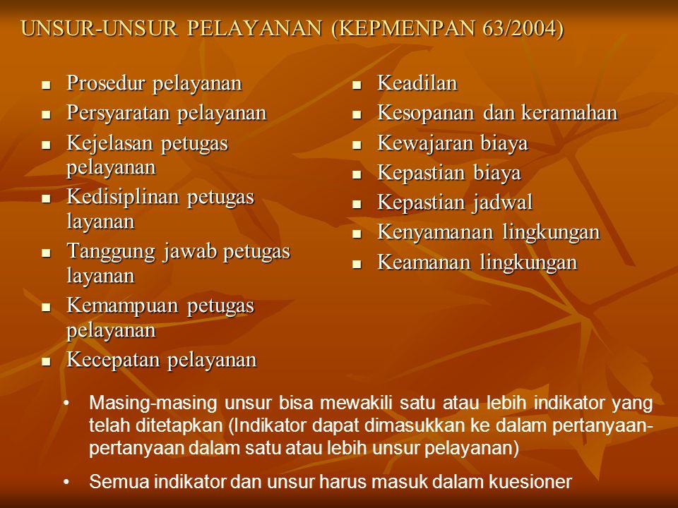 UNSUR-UNSUR PELAYANAN (KEPMENPAN 63/2004)