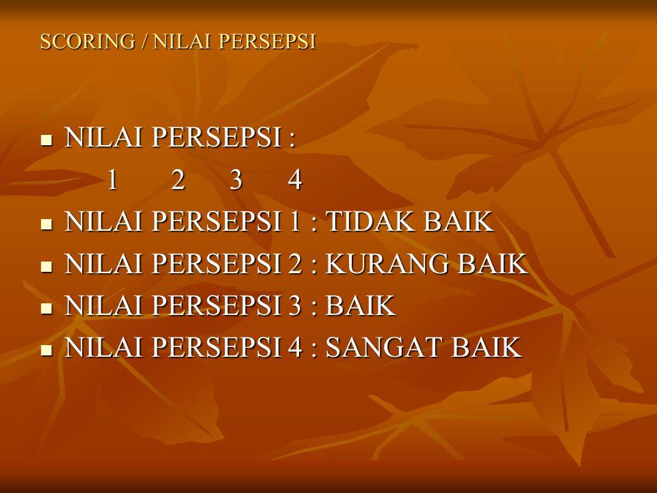 SCORING / NILAI PERSEPSI