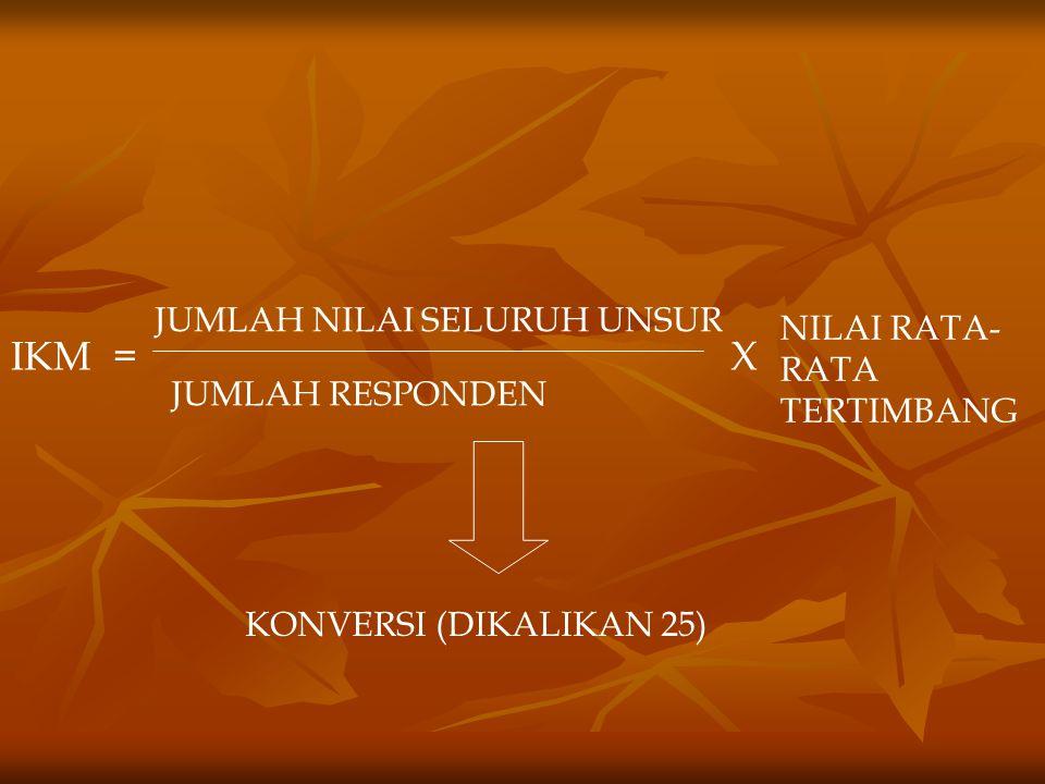 IKM = X JUMLAH NILAI SELURUH UNSUR NILAI RATA-RATA TERTIMBANG