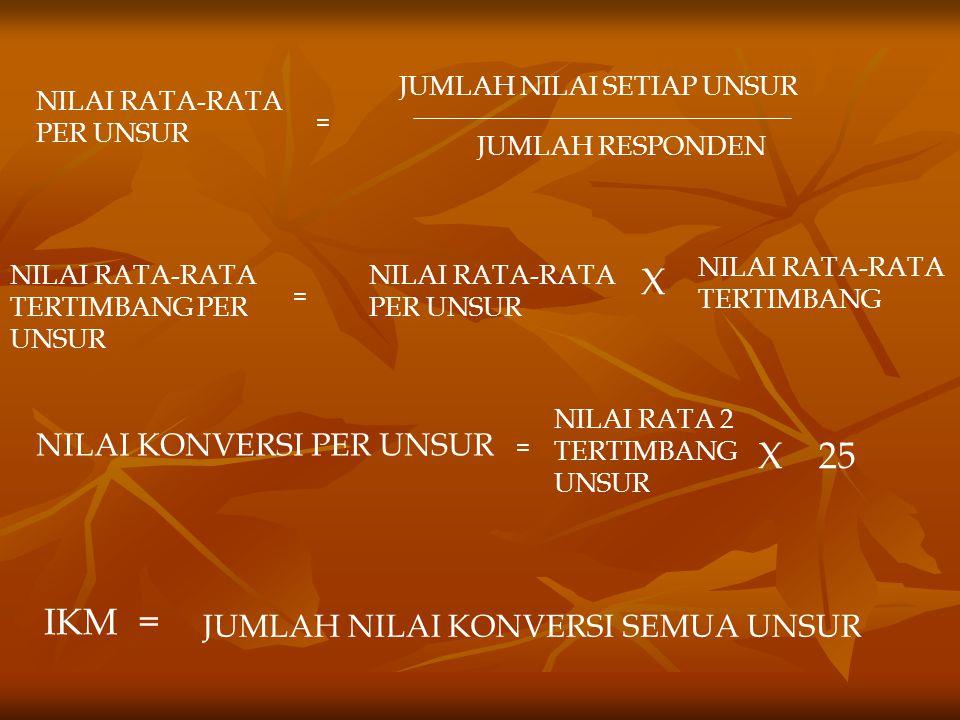 X X 25 IKM = NILAI KONVERSI PER UNSUR