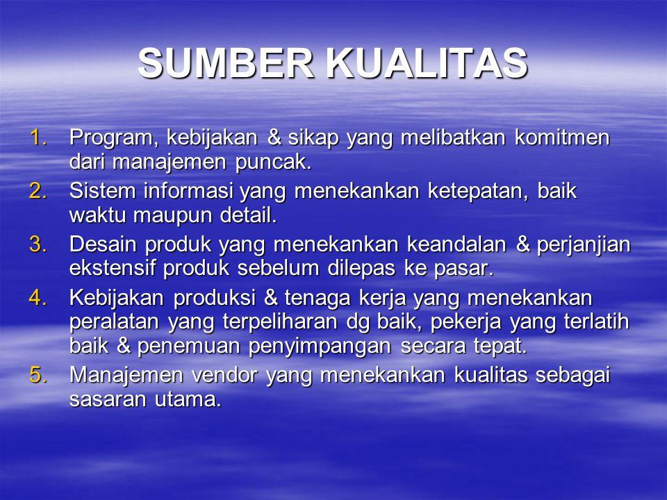 SUMBER KUALITAS Program, kebijakan & sikap yang melibatkan komitmen dari manajemen puncak.