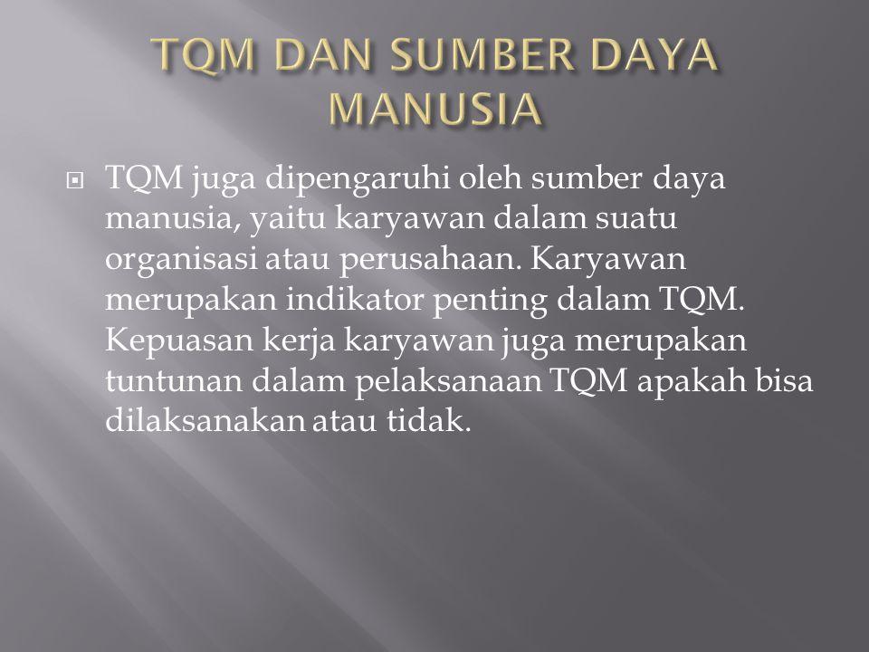 TQM DAN SUMBER DAYA MANUSIA